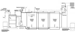 Рекомендуемые схемы подключения котлов Atmos c дополнительными аксессуарами.