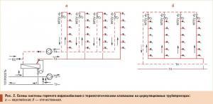 Рис. 2. Схемы системы горячего водоснабжения с термостатическими клапанами на циркулярных трубопроводах.