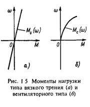 Курсовая работа: Расчетные схемы механической части электропривода.