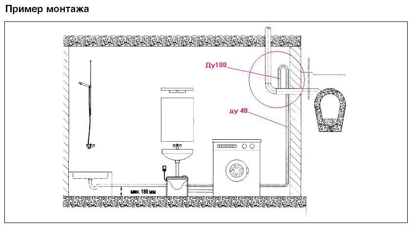 Схема подключения поддона к канализации